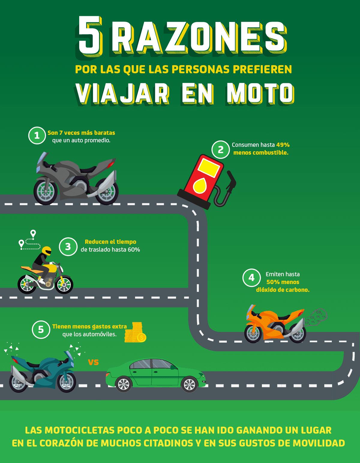 5 razones para viajar en moto