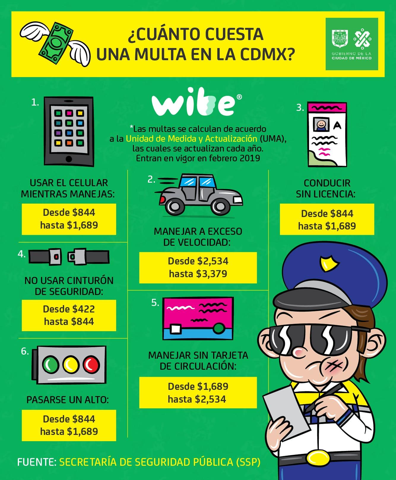 multas de tránsito en la cdmx, nuevos montos multas cdmx 2019, ajustes multas de tránsito en la ciudad de México, unidad de medida y actualización, uma